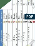 Códigos ASCII Para Sms