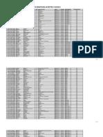 Liste Définitive Des Candidats agréés aux législatives de 2015 - Conseil Electoral Provisoire Haïti
