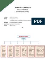 Pedagogadeloprimido Mapamental 120421093458 Phpapp01