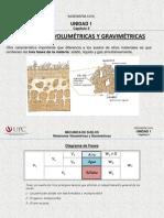 5.0 Relaciones Volumetricas y Gravimetricas