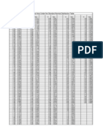 Standard Normal Table (PDF)