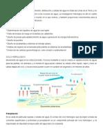 Principios de la Hidrologia