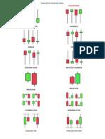 Candlestick Reversal Signal (CRS)
