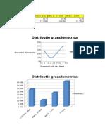 Distributie Granulometrica