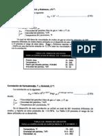 Correlaciones Para Viscosidad de Crudo Muerto y a Pb