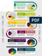 our journey timeline 2014-2015
