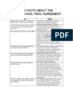 The Facts About the Ashokan Trail Agreementfinal