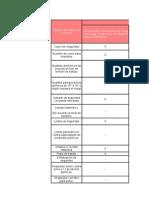 EPP Provedores y Contratistas