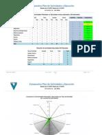 Comparativo Plan Ejecucion de Actividades Comerciales