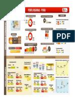 Infografia Piura - Perfil Regional