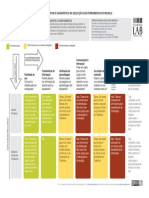 Tabela Para Apoio e Diagnóstico Na Selecção Das Ferramentas Do Moodle