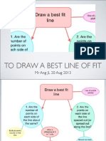 Draw Best Fit Line