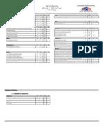 report cards 3q