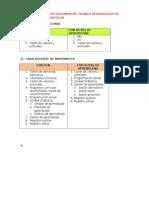 ESQUEMAS SUGERIDOS RUTAS APREND 2014.doc