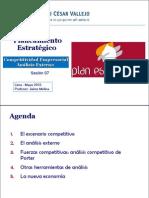 Sesión 07 - Competitividad Empresarial Análisis Externo