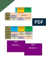 model rph