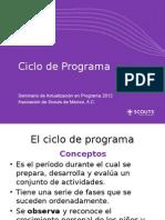 Ciclo Programa PER