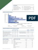 WEF Human Capital Report 2015 - Qatar