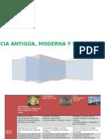 Ciencia Cuadro Comparativo Metodologia de La Investigacion 2015