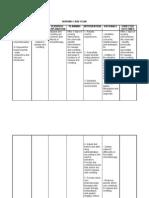 Ncp Imbalanced Nutrition | Nutrition | Nursing