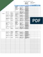 Modelo de Matriz IPERC