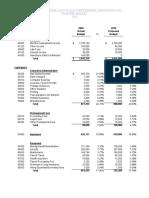 2010 Prop Budget_02.02.10