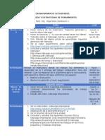 Cronograma de Actividades Teoria Organizaciones.