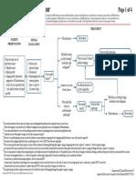 CA Treatment Phyllodes Web Algorithm