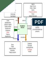Peligros-riesgos OHSAS 18001