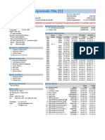 AKRA Summary Financial Highlight 2010-2014