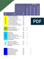 Fraud and RA Dashboard and KPI Sample