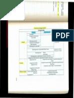 clasificarea laringectomiilor
