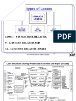3.2Loss_for_Engg___Process___OEE_Calculation.ppt