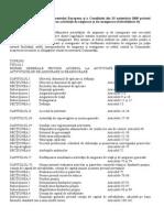 Directiva Solvabilitate II