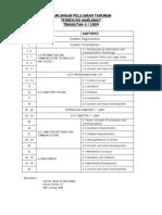 Rancangan Pelajaran Tahunan Teknologi Maklumat Tingkatan 4