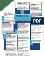 informatica forense1.docx