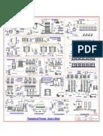 Fluxograma Processo Açucar Alcool