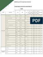 Biliografia Basica Do Curso de Ciencias Sociais 20012 2 Para o Site