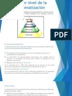 Subsistema de automatización (primer nivel de la pirámide de automatización)