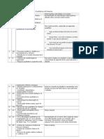 Programação Da Disciplina de Métodos Qualitativos de Pesquisa