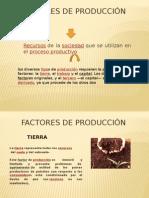 409326825.FACTORES DE PRODUCCIÓN.pptx