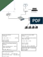 Configuracion de red.pptx
