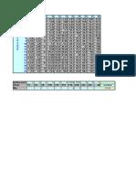 utilitaires de calcul2.xls