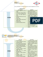 DOFA_Diagnostico de Proceso