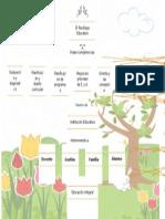 Mapa Conceptual Dia Del Psicologo