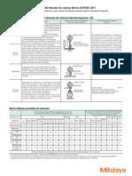 GUIA+RAPIDA+INDICADOR+DE+CARATULA.pdf