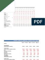 Analsisi Económico Financiero - Final