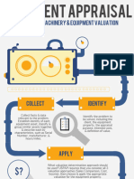 Equipment Appraisal 101 - 5 Steps to Machinery and Equipment Valuation