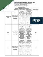 229101 Rubrica Act7-Evaluacion Final Proyecto2015-1