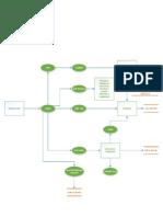 Level 1 Diagram
